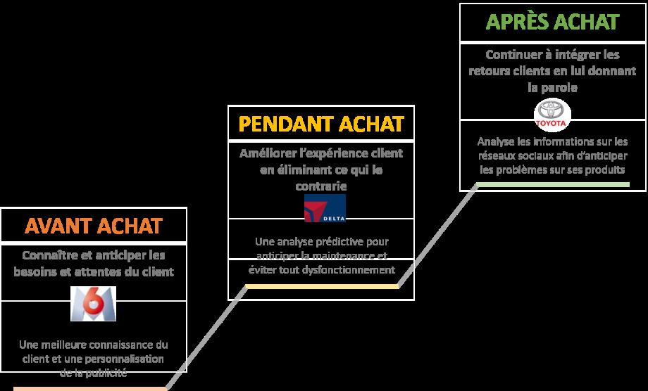 VERTONE expérience client IA (3)