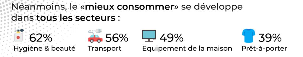 comportement des consommateurs vertone 2019