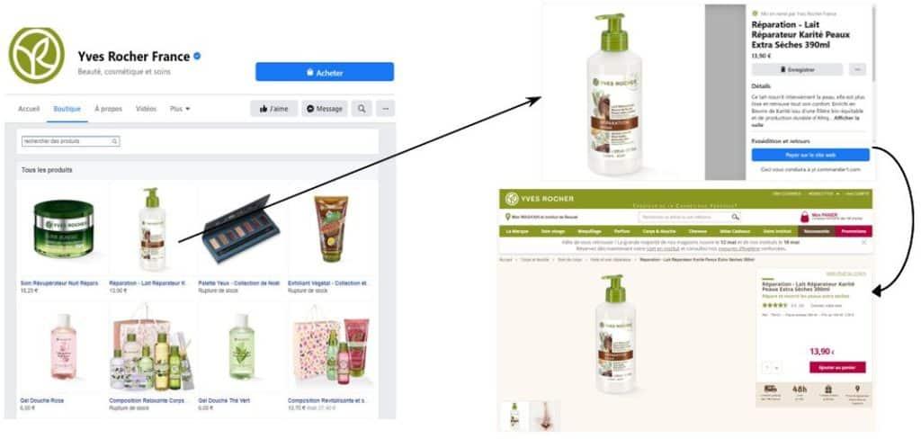 Scommerce social commerce mcommerce